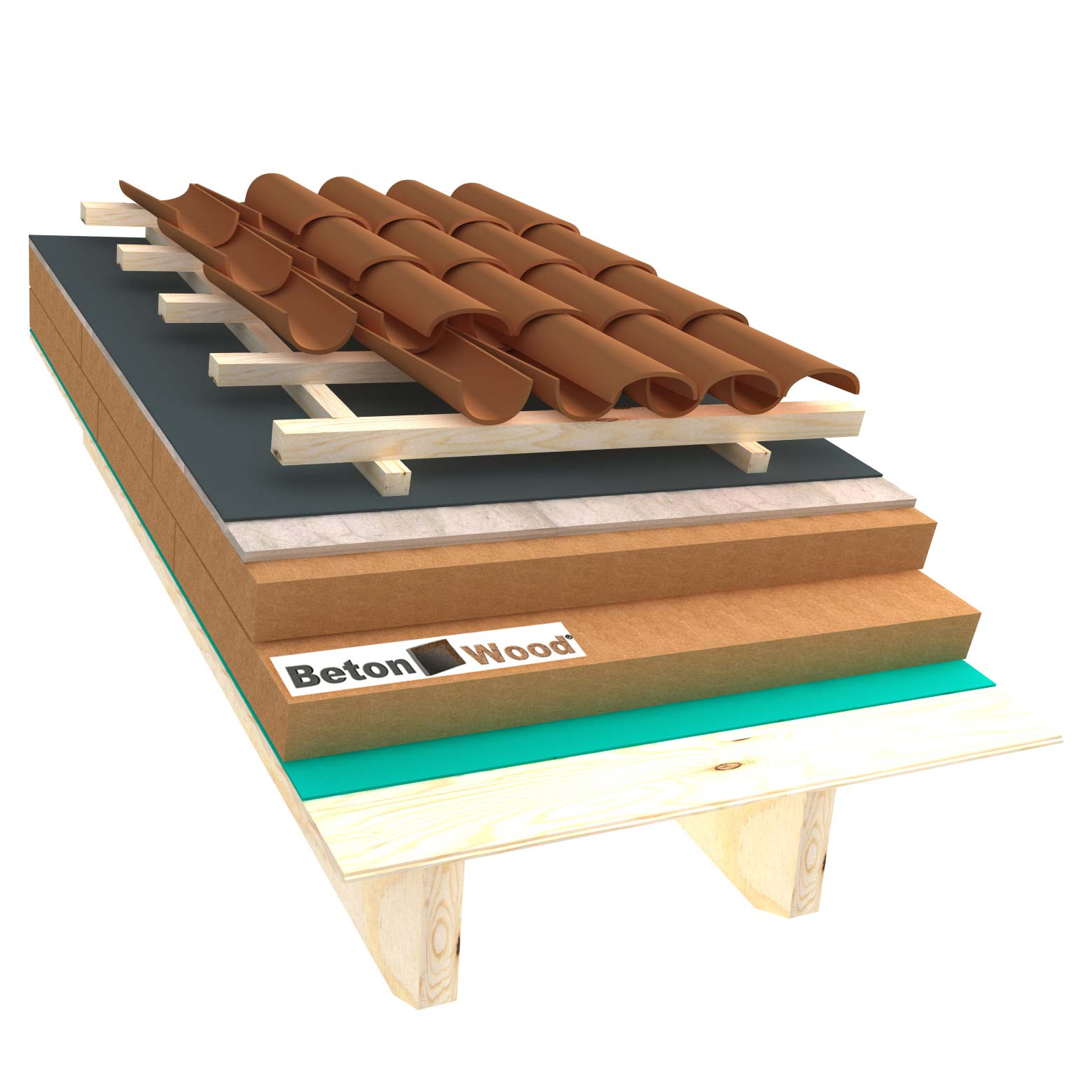 Ventilated roof with wood fiber Special and cement bonded particle boards on matchboarding